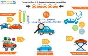 کارشناسی خودرو