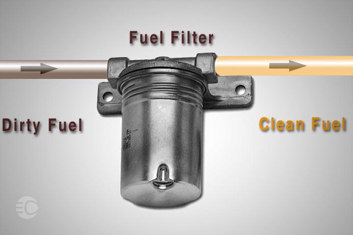 علت زوزه پمپ بنزین سمند چیست؟