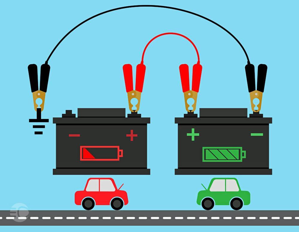 باتری به باتری کردن