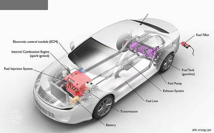 دلایل ریپ زدن خودرو چیست؟